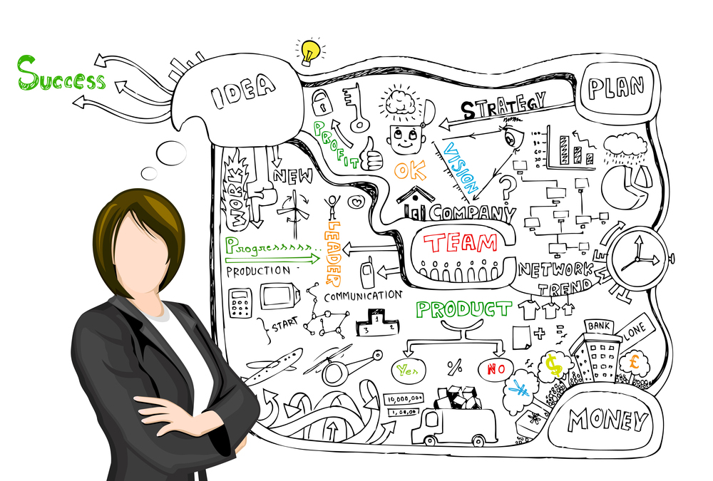 Strategic Planning, Marketing Plans   Marketing Agency Denver CO   Advertising